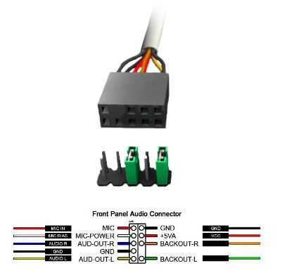 схема подключения звука front panel