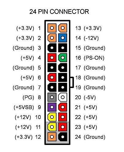 Схема 24-pin коннектора