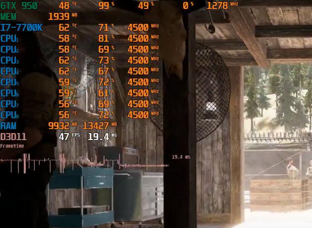 Сведения в углу экрана