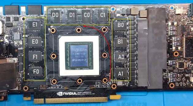 Видеокарта GTX 1080 чипы памяти